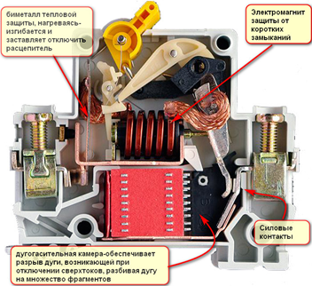 Электропитание ИТ-оборудования: безопасность или бесперебойность? - 4
