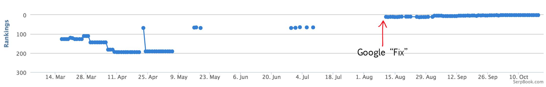 В криптопочте ProtonMail зарегистрировано уже 5 млн аккаунтов - 4