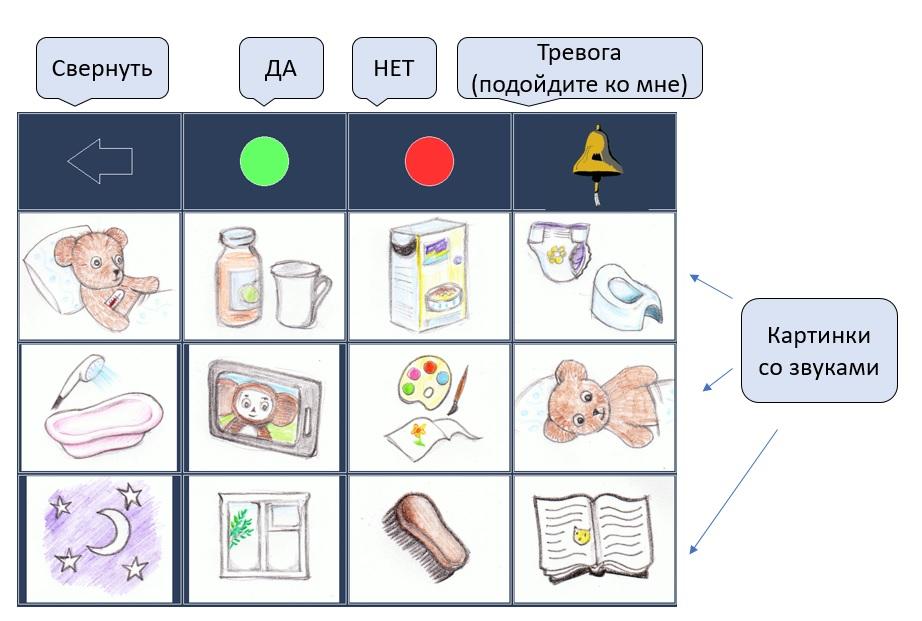 """Как использовать """"Tobii Eye Tracker 4C"""" для общения с ребёнком, который не может говорить и двигаться (СМА, ДЦП, БАС) - 1"""