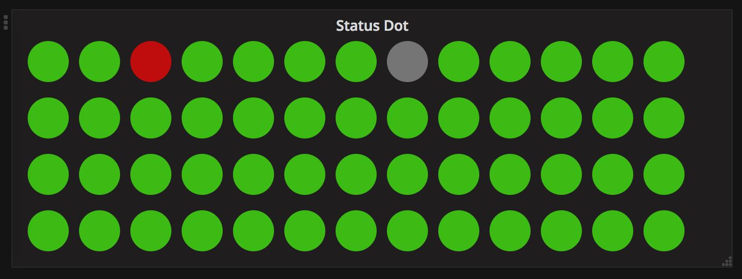 Представляем новый плагин для Grafana — Statusmap panel - 3