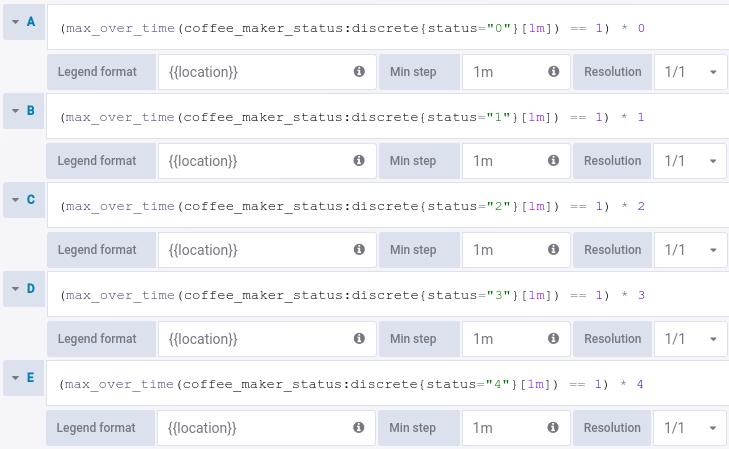 Представляем новый плагин для Grafana — Statusmap panel - 5