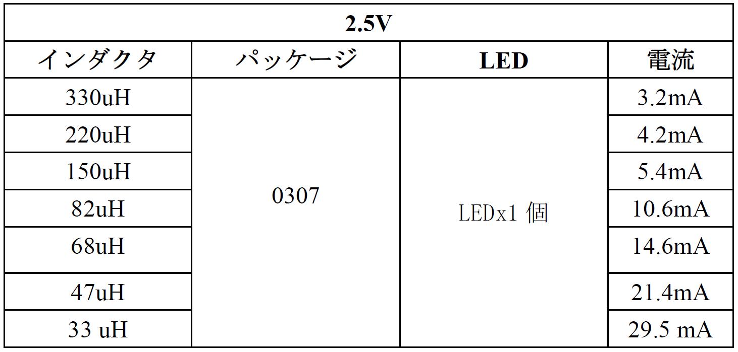Солнечные фонарики — нам надо ярче - 28