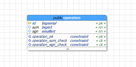 Создание триггерной функции в pgModeler - 1