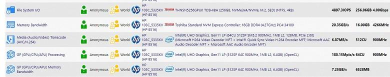 Графические ядра в процессорах Intel поколения Ice Lake будут существенно быстрее нынешних