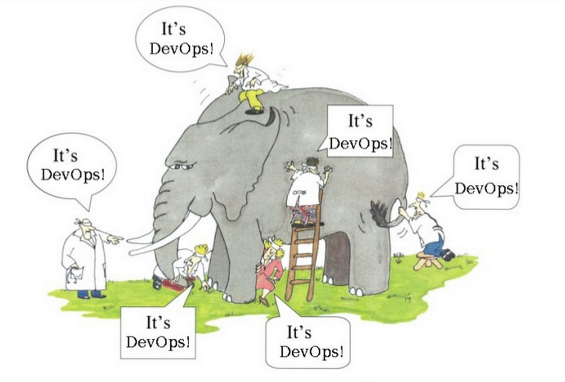 История успеха, или DEV+DEVOPS+OPS - 1