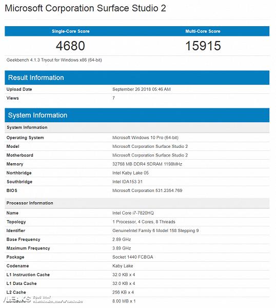 Появились результаты тестов моноблока Microsoft Surface Studio 2 с CPU Intel Core I7-7820HQ и 32 ГБ ОЗУ