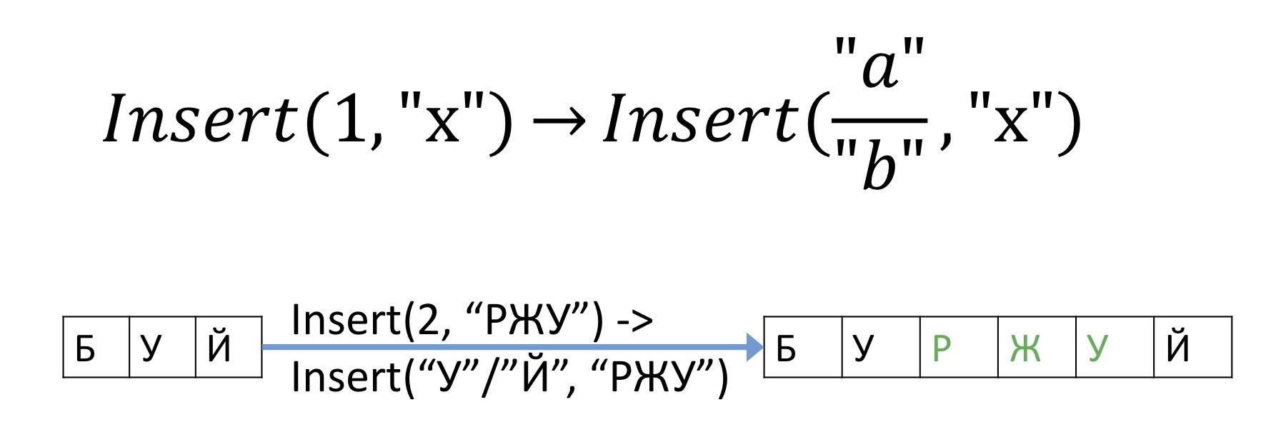 Текстовый редактор — это вам не высшая математика, тут думать надо - 33