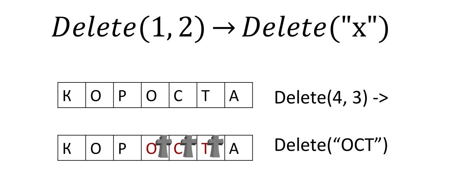 Текстовый редактор — это вам не высшая математика, тут думать надо - 34