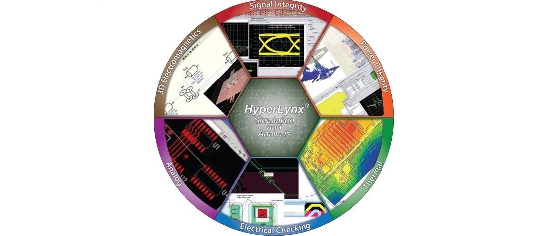 DDR SDRAM – особенности проектирования и обеспечения целостности сигнала - 1
