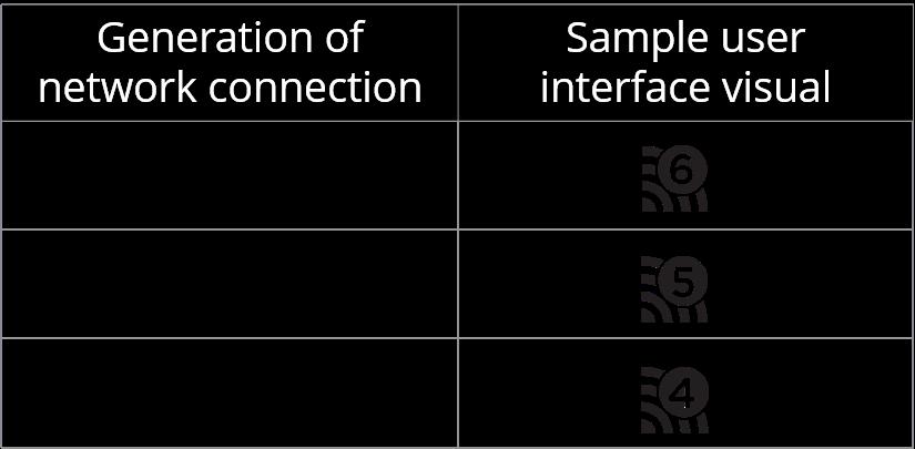 Анонсирован Wi-Fi 6: что нужно знать о новом стандарте - 2