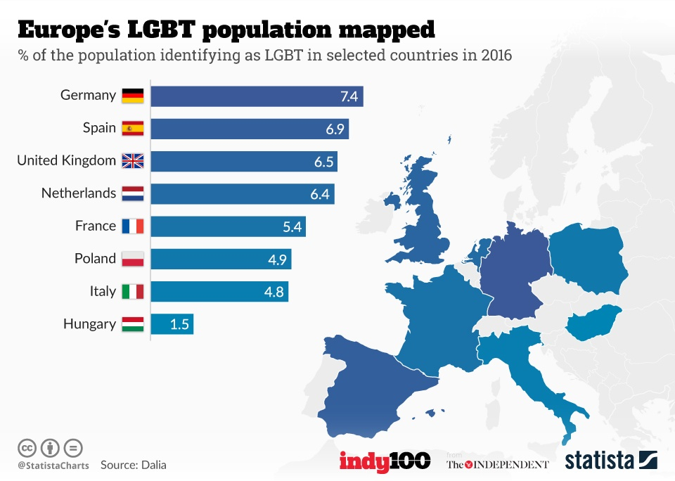 Infographic: Europe's LGBT population mapped | Statista