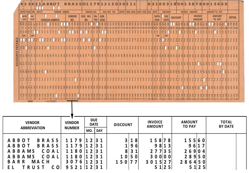 Ликбез по работе с перфокартами (или история о том, как с 1890-го по 1970-й «большие данные» обрабатывались) - 2