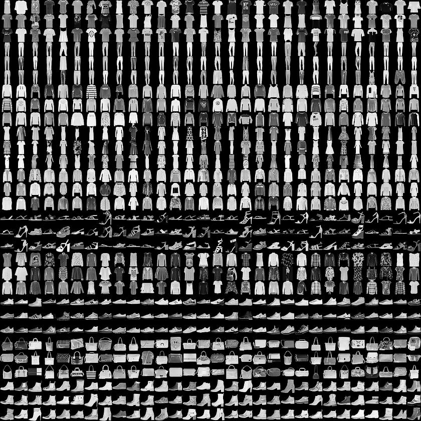 Нейронная сеть с использованием TensorFlow: классификация изображений - 1
