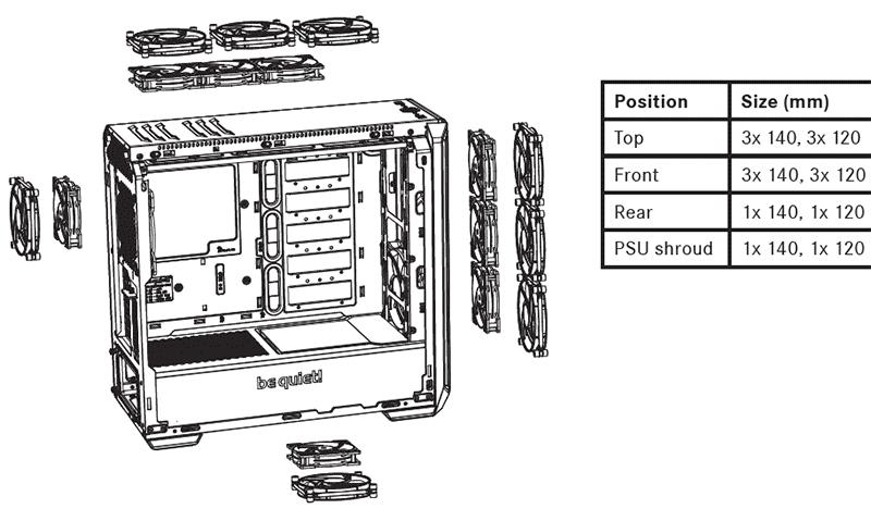 Новая статья: Обзор и тестирование корпуса be quiet! Silent Base 601: один плюс пишем, десять в уме