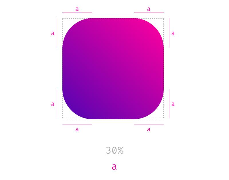 CSS: интересные возможности border-radius - 2