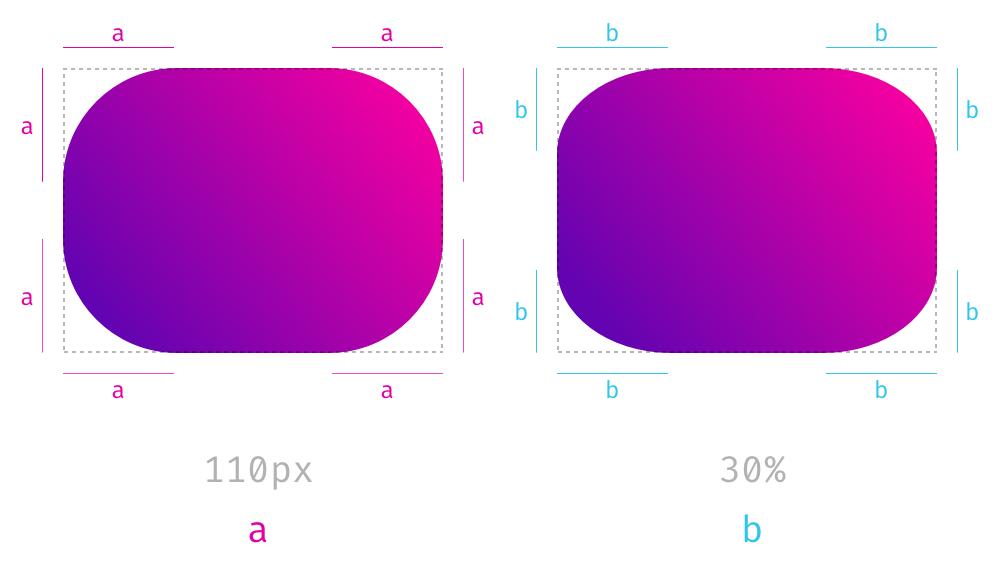 CSS: интересные возможности border-radius - 3