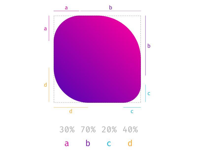 CSS: интересные возможности border-radius - 4