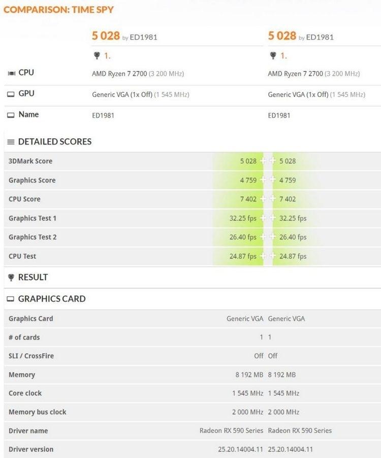 ASUS готовит видеокарту Radeon RX 590 ROG Strix: новый Polaris близко