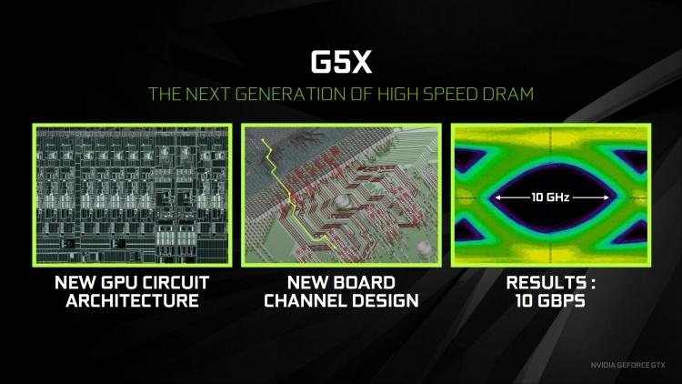 NVIDIA без лишнего шума представила GeForce GTX 1060 с 6 Гбайт GDDR5X