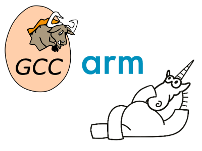 GNU Arm Embedded Toolchain + PVS-Studio
