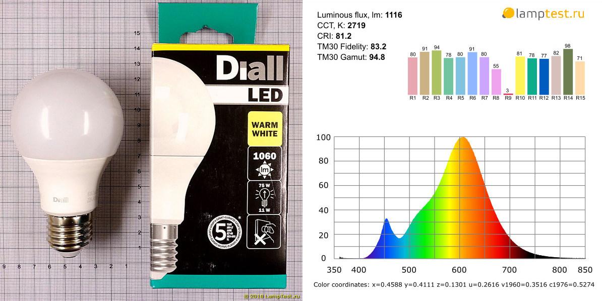 Светодиодные лампы Diall из магазина Castorama - 3