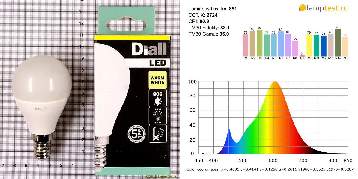 Светодиодные лампы Diall из магазина Castorama - 5