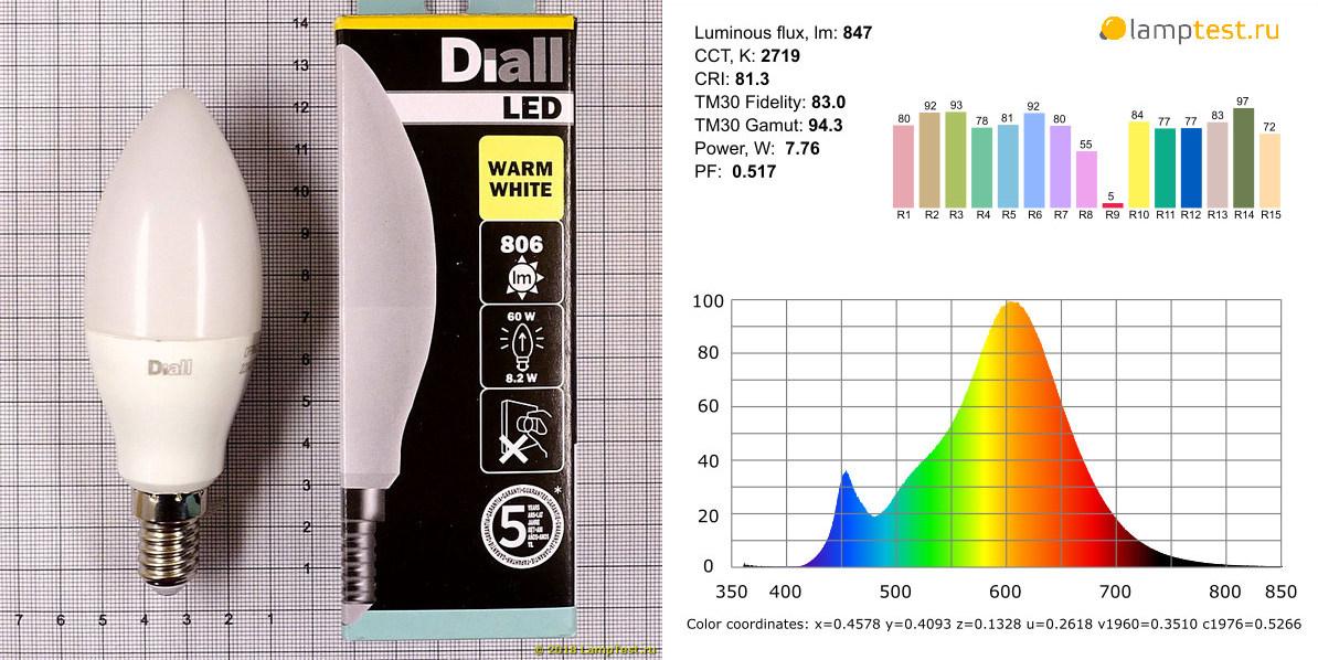 Светодиодные лампы Diall из магазина Castorama - 6