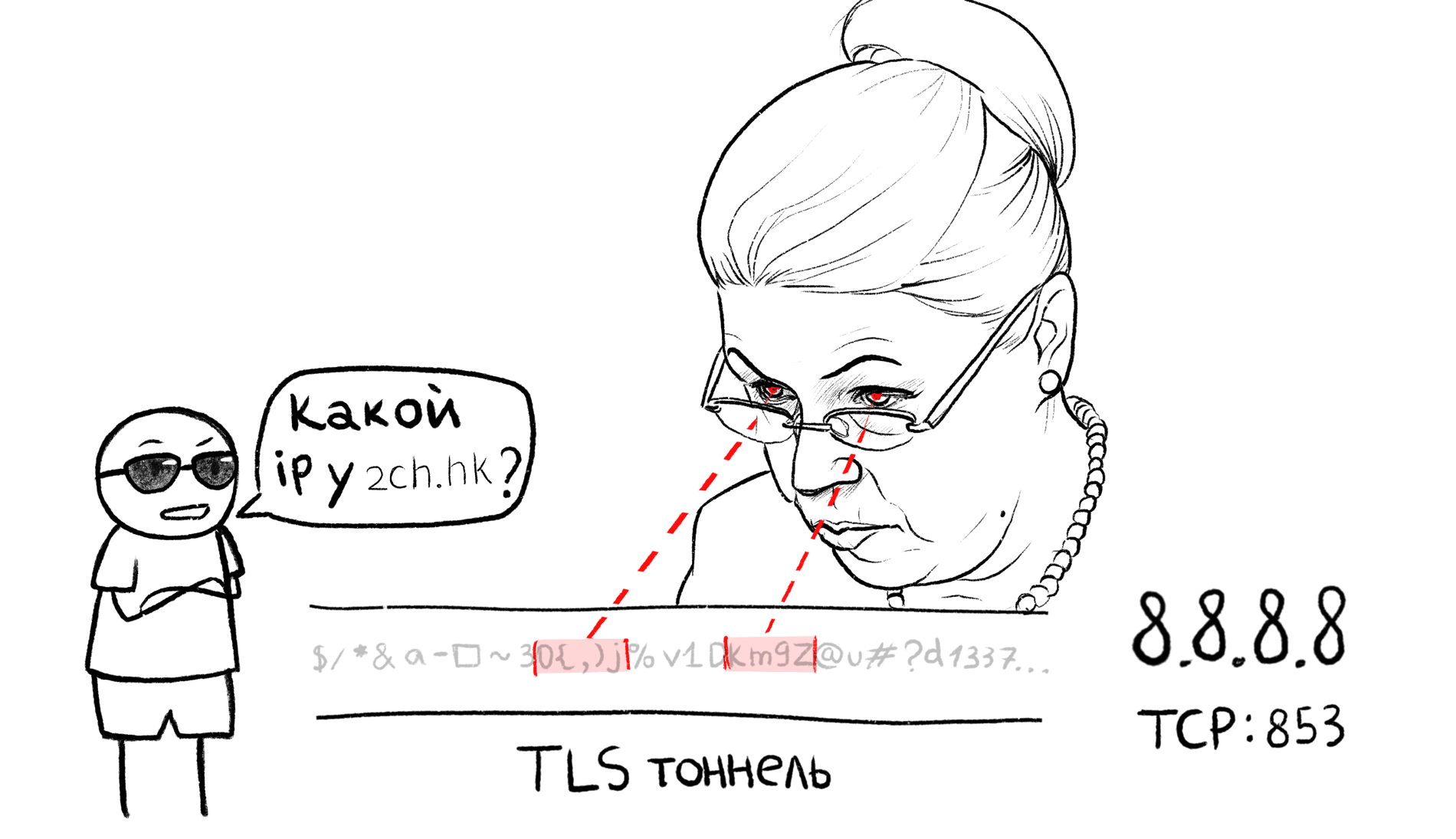 Google Public DNS тихо включили поддержку DNS over TLS - 1