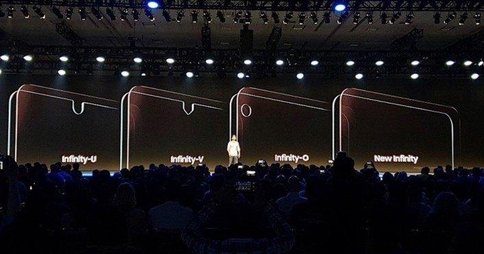 Смартфоны Samsung получат «вырезы»