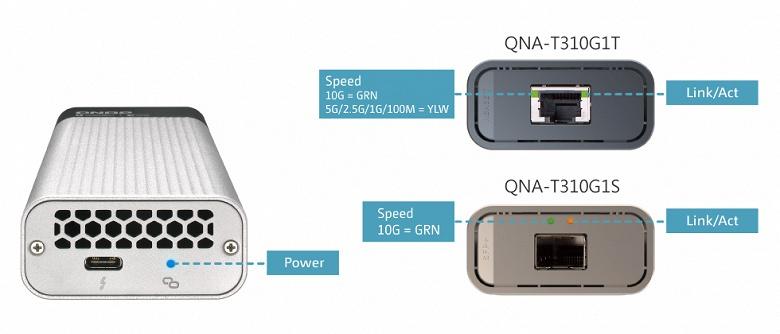 Адаптеры серии QNAP QNA преобразуют порты Thunderbolt 3 в 10GbE