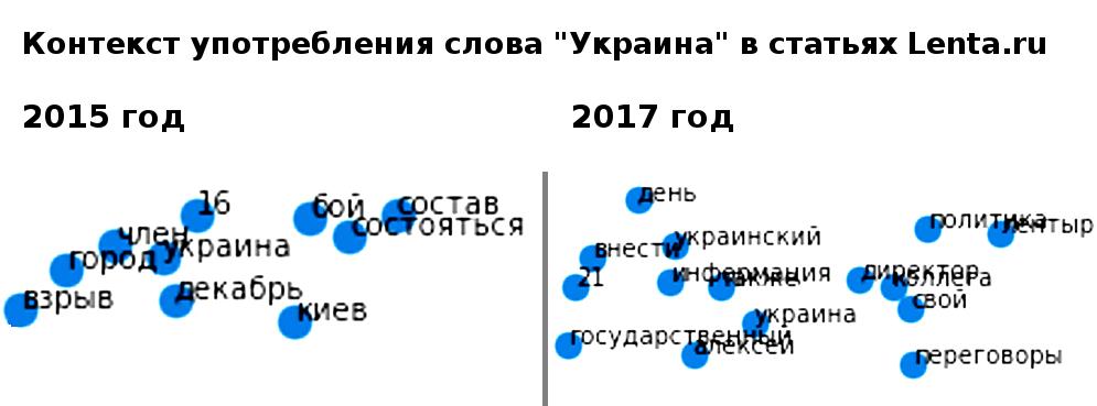 Совершеннолетняя журналистика: от России до Кремля - 11