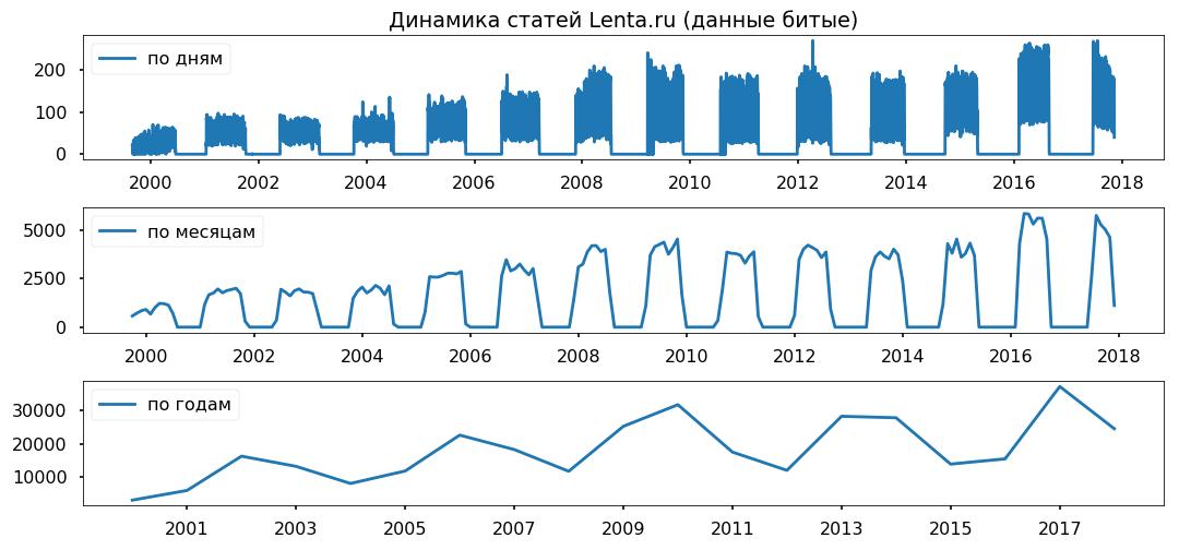 Совершеннолетняя журналистика: от России до Кремля - 2