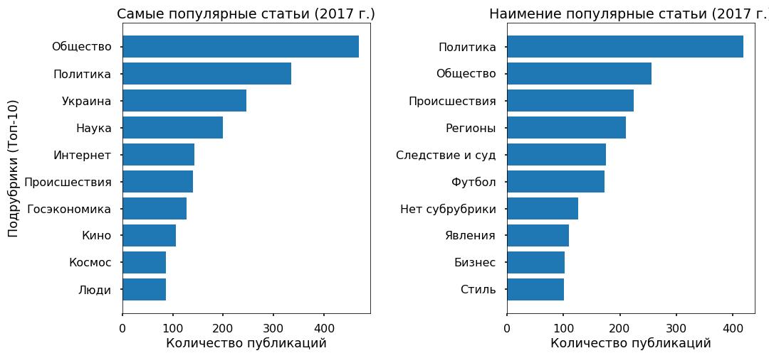 Совершеннолетняя журналистика: от России до Кремля - 9