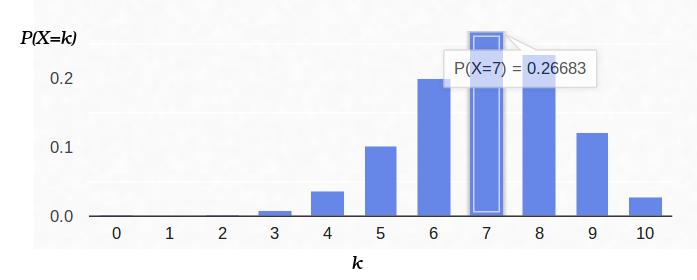 В трёх статьях о наименьших квадратах: ликбез по теории вероятностей - 17