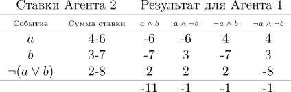 В трёх статьях о наименьших квадратах: ликбез по теории вероятностей - 3