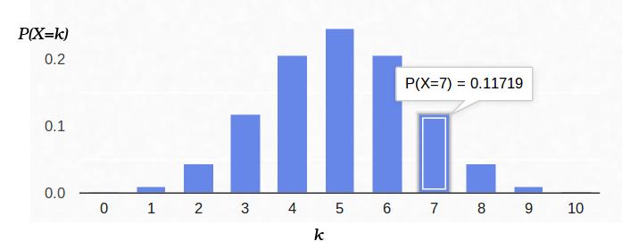 В трёх статьях о наименьших квадратах: ликбез по теории вероятностей - 8