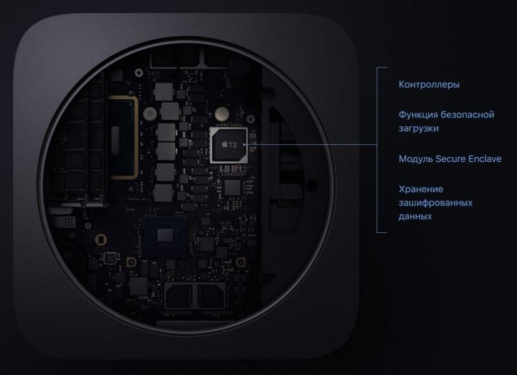 Apple подтвердила, что чип T2 частично блокирует сторонний ремонт новых Mac