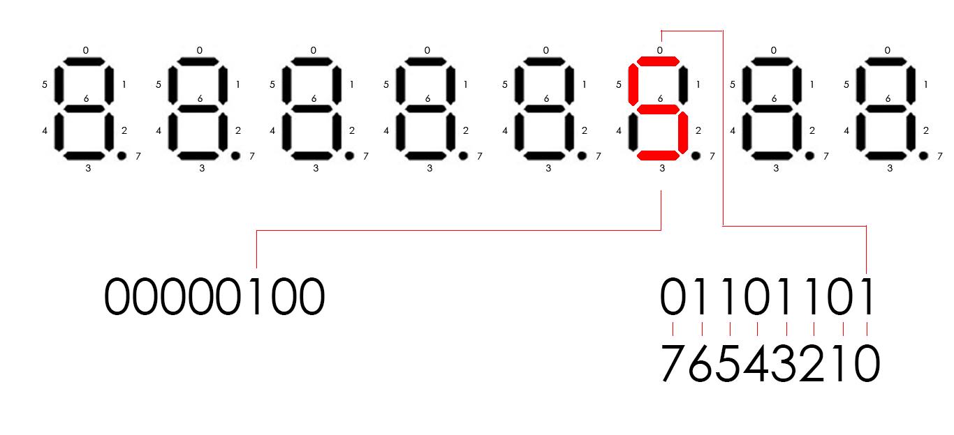 Stack-based calculator on the Cyclone IV FPGA board - 5