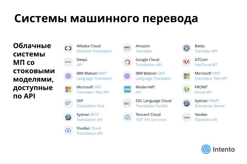 Ландшафт сервисов облачного машинного перевода. Лекция в Яндексе - 10