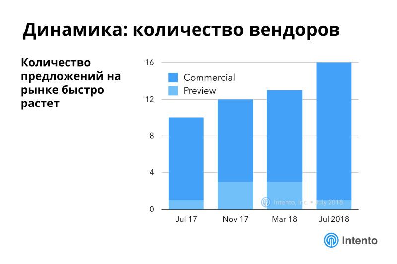 Ландшафт сервисов облачного машинного перевода. Лекция в Яндексе - 22