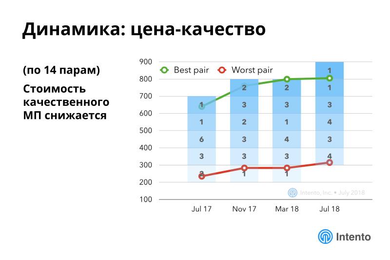 Ландшафт сервисов облачного машинного перевода. Лекция в Яндексе - 25