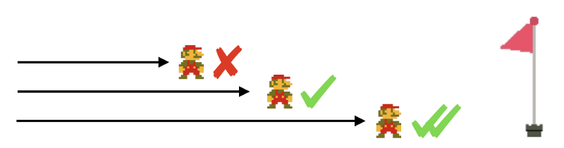 Почему машина может нечеловечески хорошо играть в Mario, но не в Pokemon? - 2