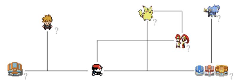 Почему машина может нечеловечески хорошо играть в Mario, но не в Pokemon? - 3