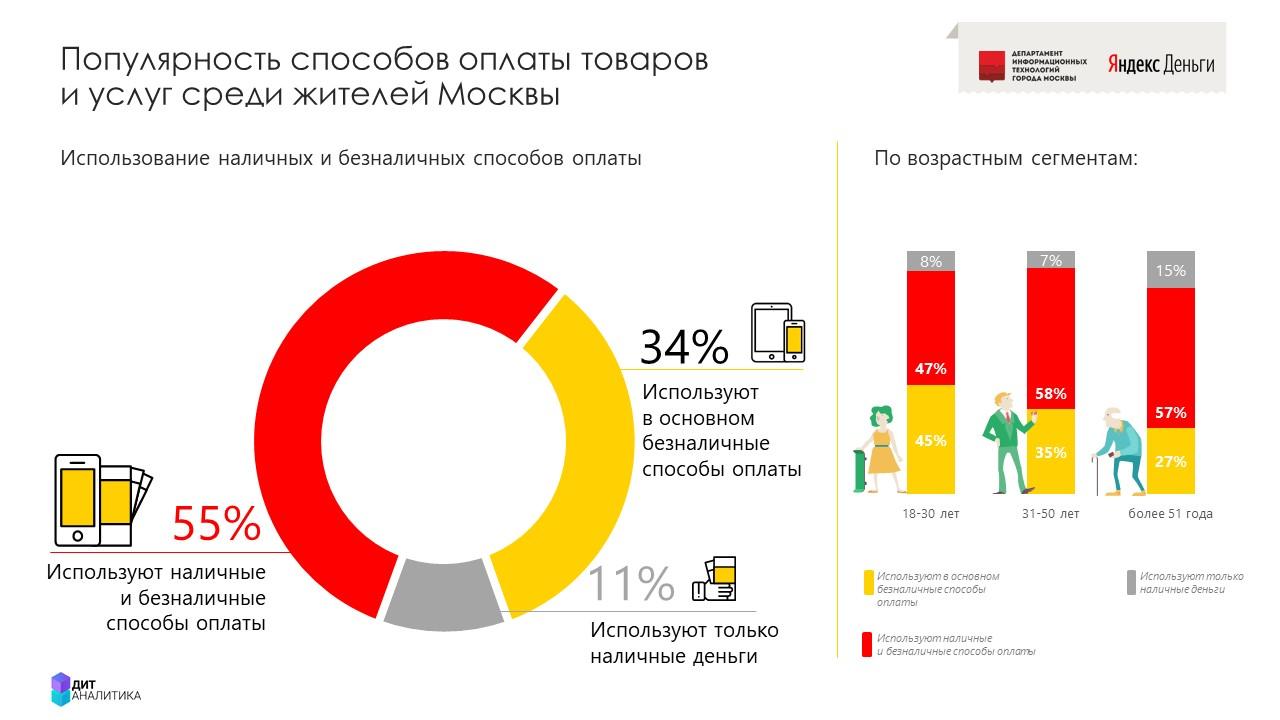Финтех-дайджест: налог на самозанятых, инвестиции в финтех и институциональные инвесторы в крипте, закон о крипте в РФ - 1