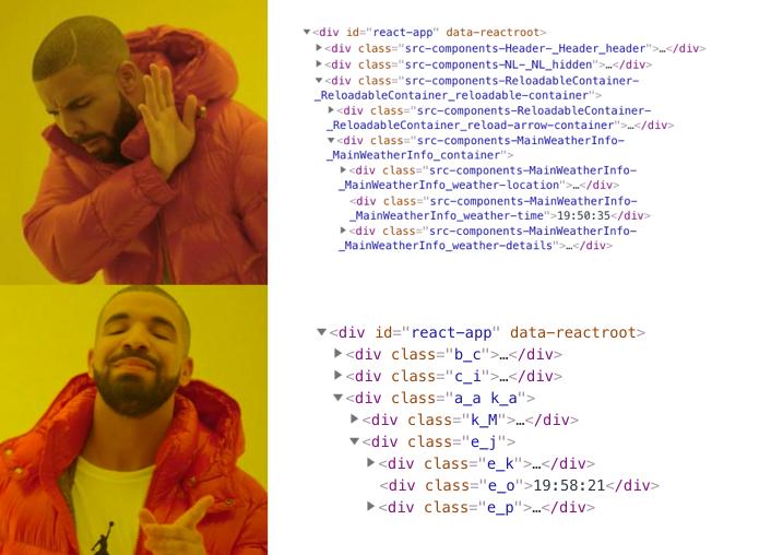Готовим идеальный CSS - 1