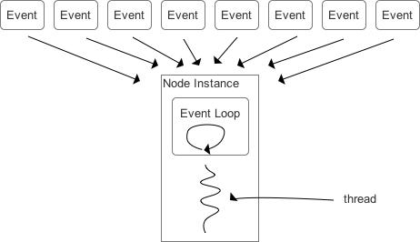 node.js serverside — работа над ошибками. Часть 1 - 1