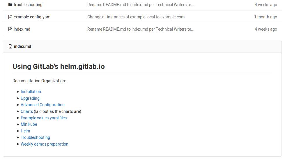 Render 'index' files like 'README's in repositories