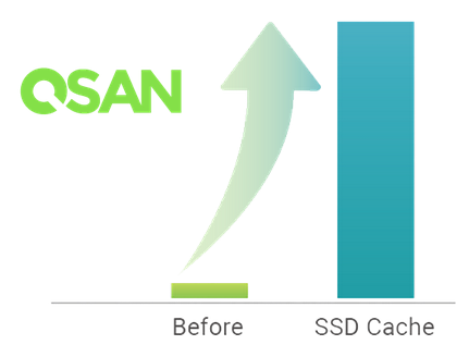 Реализация SSD кэширования в СХД QSAN XCubeSAN - 1