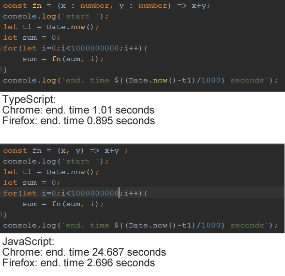 Когда TypeScript превосходит JavaScript в тестах на скорость - 1