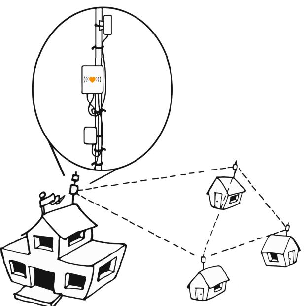 «Домашние локалки» возрождаются в виде mesh-сетей. LibreRouter и другие свободные маршрутизаторы - 1